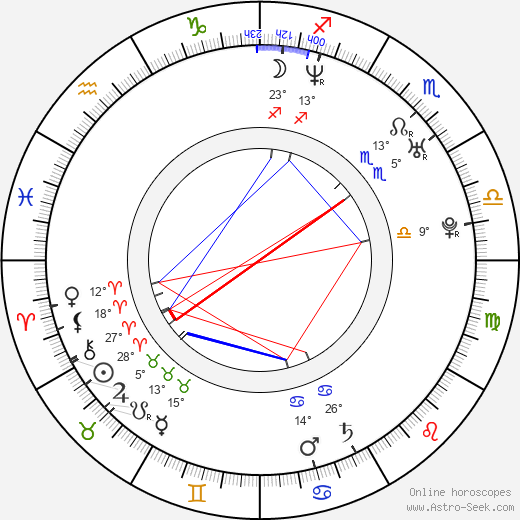 Fred Vogel birth chart, biography, wikipedia 2019, 2020