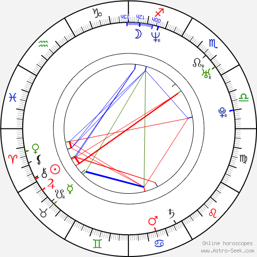 Fred Vogel astro natal birth chart, Fred Vogel horoscope, astrology