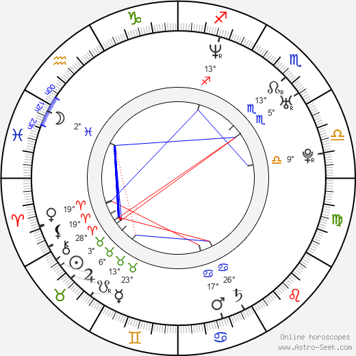 Gabriel Damon birth chart, biography, wikipedia 2019, 2020