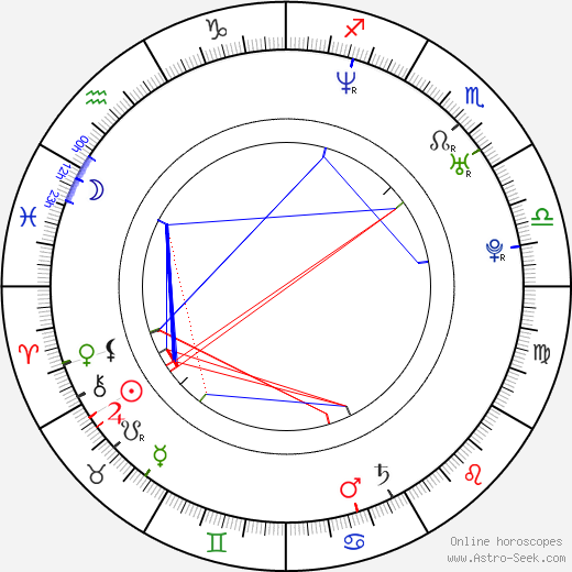 Gabriel Damon astro natal birth chart, Gabriel Damon horoscope, astrology