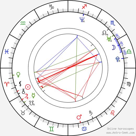 Georgina Chapman astro natal birth chart, Georgina Chapman horoscope, astrology