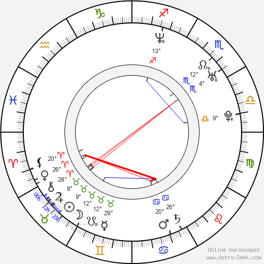God Shammgod birth chart, biography, wikipedia 2020, 2021