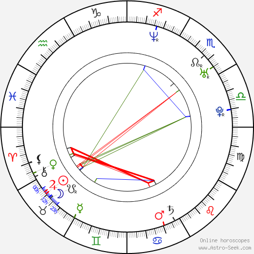 God Shammgod birth chart, God Shammgod astro natal horoscope, astrology