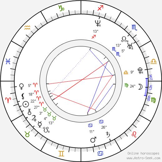 Jade Calegory birth chart, biography, wikipedia 2020, 2021