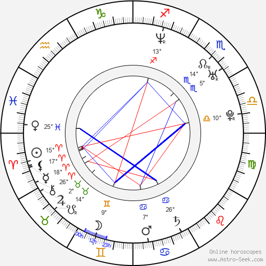 James Roday birth chart, biography, wikipedia 2020, 2021
