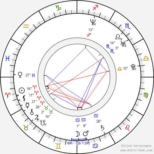 Jan Červenka birth chart, biography, wikipedia 2017, 2018