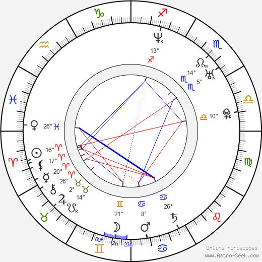 Jason Shumway birth chart, biography, wikipedia 2019, 2020