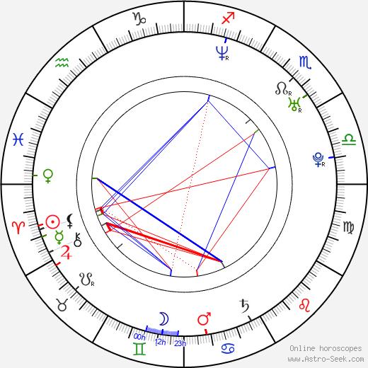 Jason Shumway astro natal birth chart, Jason Shumway horoscope, astrology