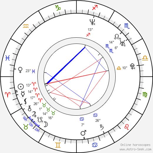 Jeremy Garrett birth chart, biography, wikipedia 2020, 2021