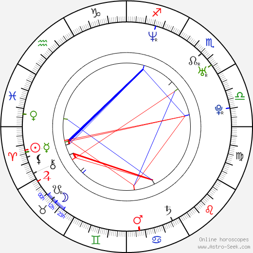Jeremy Garrett birth chart, Jeremy Garrett astro natal horoscope, astrology