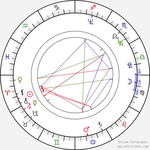 Jérôme Commandeur birth chart, Jérôme Commandeur astro natal horoscope, astrology