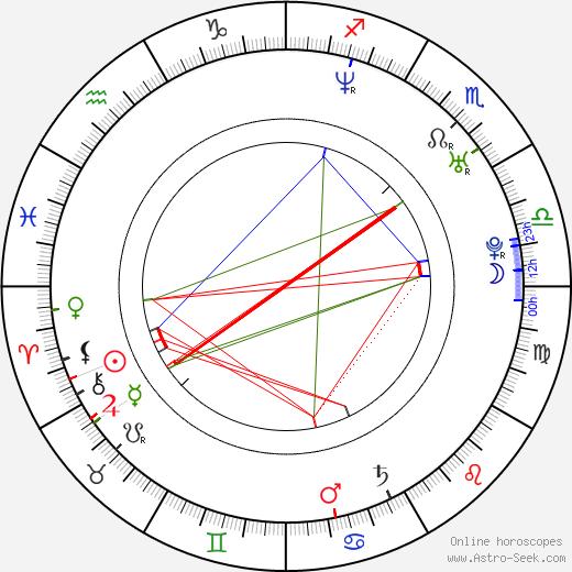 Ji-tae Yu tema natale, oroscopo, Ji-tae Yu oroscopi gratuiti, astrologia