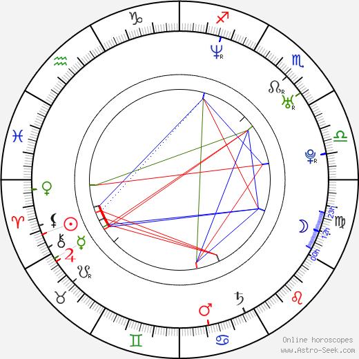 Jodie Moore astro natal birth chart, Jodie Moore horoscope, astrology