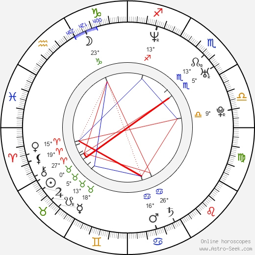 Joseph Lawrence birth chart, biography, wikipedia 2019, 2020