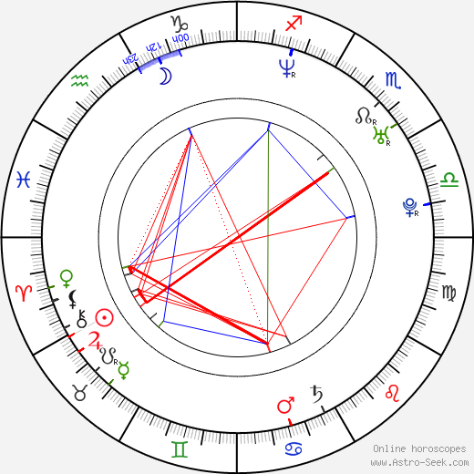 Joseph Lawrence astro natal birth chart, Joseph Lawrence horoscope, astrology