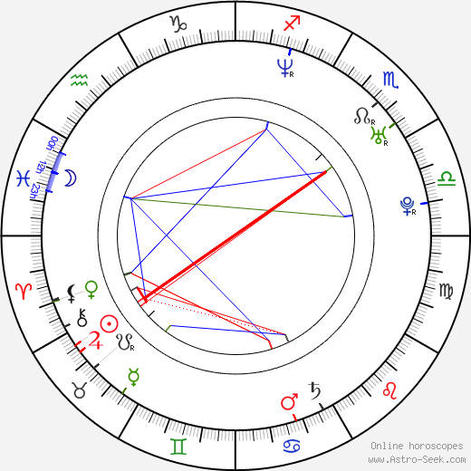 Kenny Saylors astro natal birth chart, Kenny Saylors horoscope, astrology