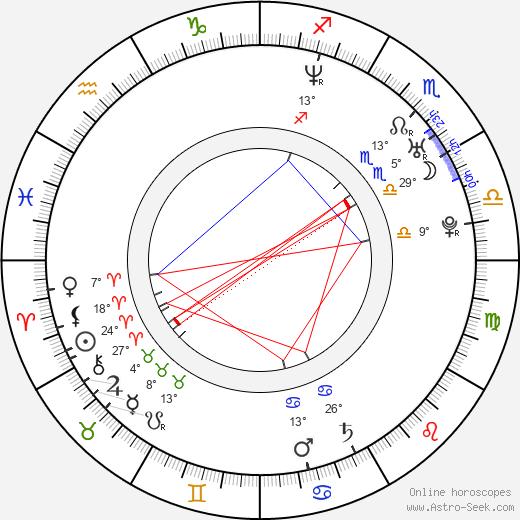 Lennard Camarillo birth chart, biography, wikipedia 2020, 2021