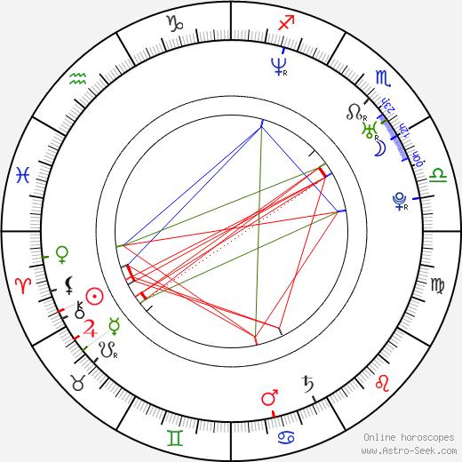 Lennard Camarillo birth chart, Lennard Camarillo astro natal horoscope, astrology