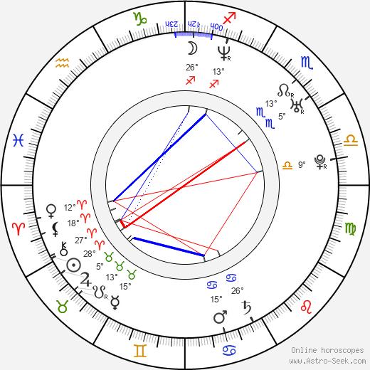 Marty Papazian birth chart, biography, wikipedia 2019, 2020