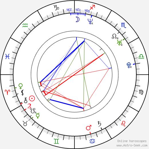 Marty Papazian astro natal birth chart, Marty Papazian horoscope, astrology