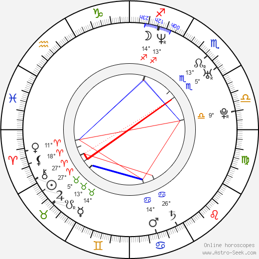 Monet Mazur birth chart, biography, wikipedia 2019, 2020