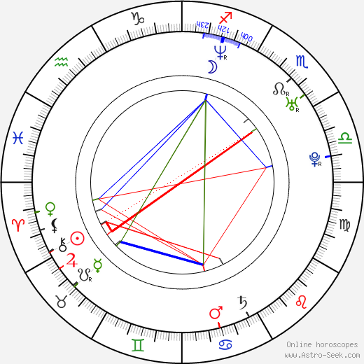 Monet Mazur astro natal birth chart, Monet Mazur horoscope, astrology