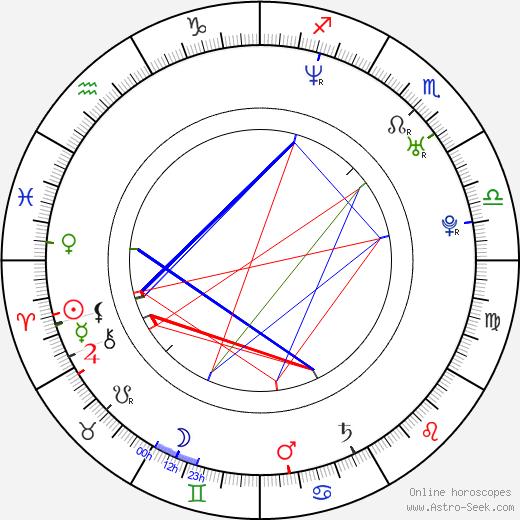 Nils Brunkhorst birth chart, Nils Brunkhorst astro natal horoscope, astrology