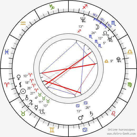 Qi Shu birth chart, biography, wikipedia 2019, 2020