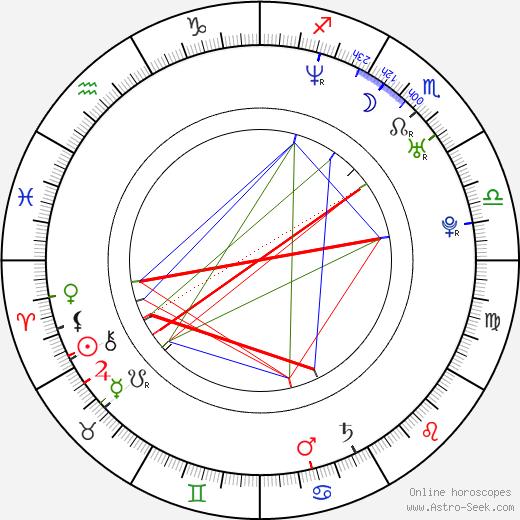 Qi Shu astro natal birth chart, Qi Shu horoscope, astrology