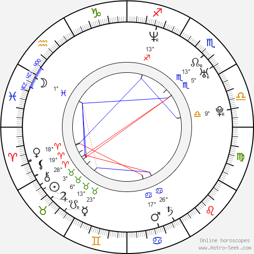 Ricardo Kleinbaum birth chart, biography, wikipedia 2020, 2021