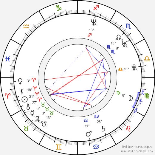 Ruth Moschner birth chart, biography, wikipedia 2020, 2021