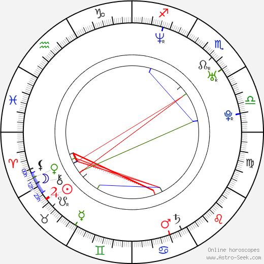 Sandra Kay birth chart, Sandra Kay astro natal horoscope, astrology