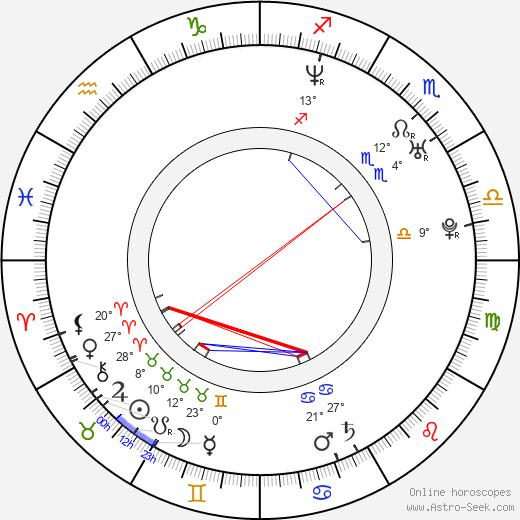 Sean Farley birth chart, biography, wikipedia 2019, 2020