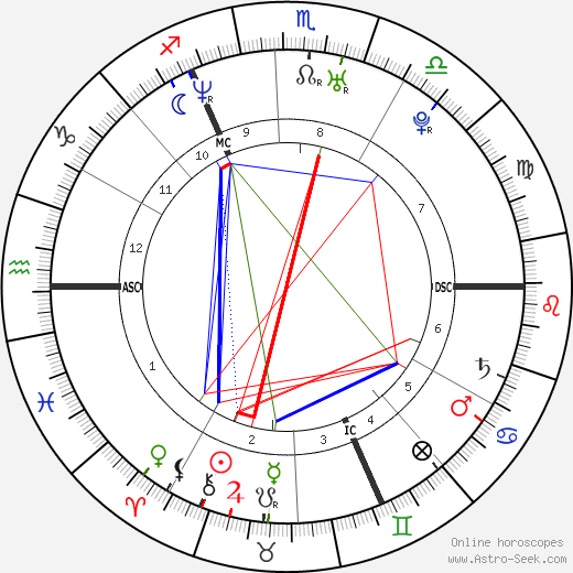 Sean Maguire astro natal birth chart, Sean Maguire horoscope, astrology