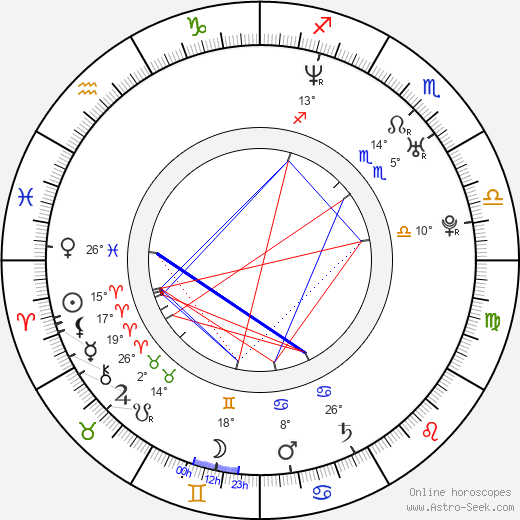 Sendi Bar birth chart, biography, wikipedia 2018, 2019