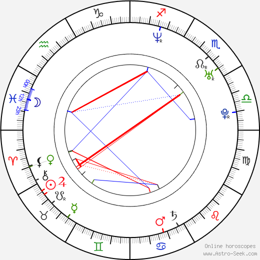 Shane McDermott astro natal birth chart, Shane McDermott horoscope, astrology
