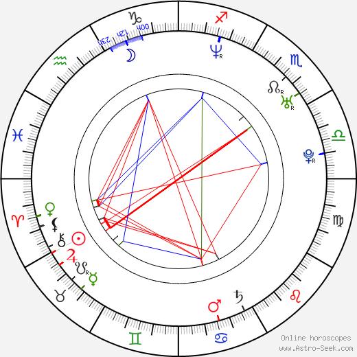 Shay Given birth chart, Shay Given astro natal horoscope, astrology