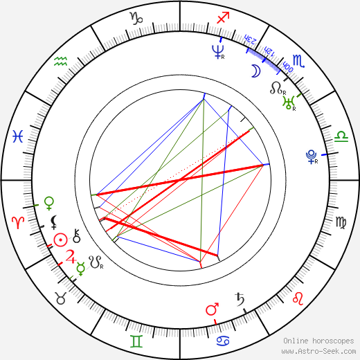 Shu Qi birth chart, Shu Qi astro natal horoscope, astrology
