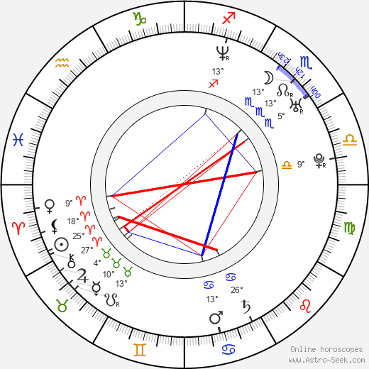 Susan Ward birth chart, biography, wikipedia 2019, 2020