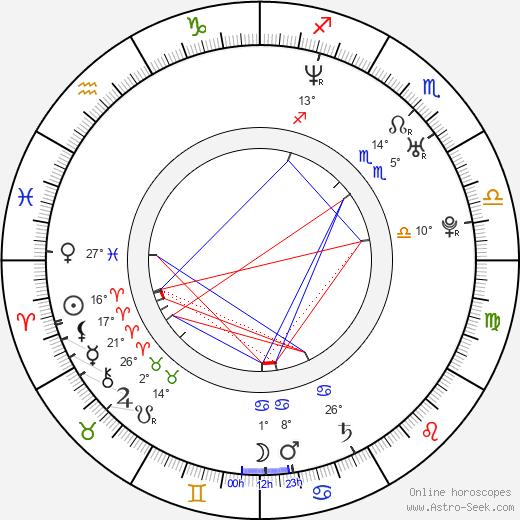 Tom Archdeacon birth chart, biography, wikipedia 2020, 2021