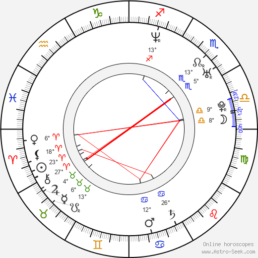 Valentina Cervi birth chart, biography, wikipedia 2019, 2020