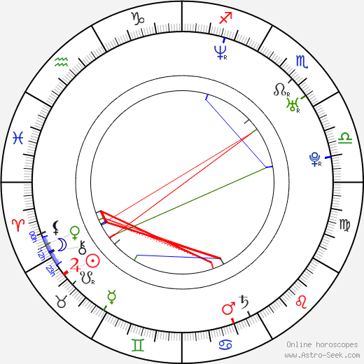 Veronika Hadravá astro natal birth chart, Veronika Hadravá horoscope, astrology
