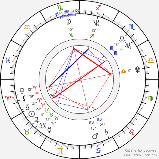 Vinny DeGennaro birth chart, biography, wikipedia 2020, 2021