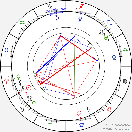 Vinny DeGennaro birth chart, Vinny DeGennaro astro natal horoscope, astrology