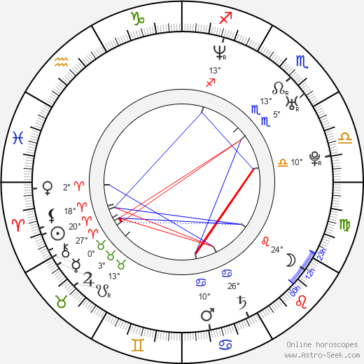 Yoshino Kimura birth chart, biography, wikipedia 2019, 2020
