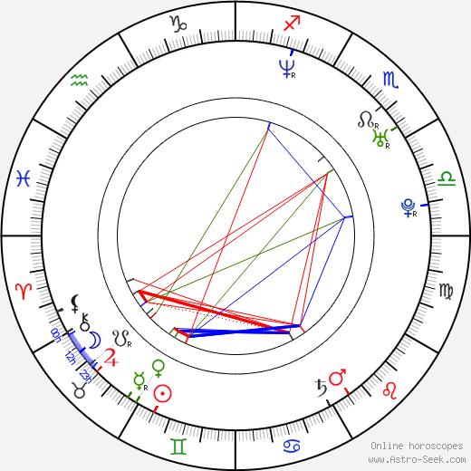 Alexandra Seefisch astro natal birth chart, Alexandra Seefisch horoscope, astrology