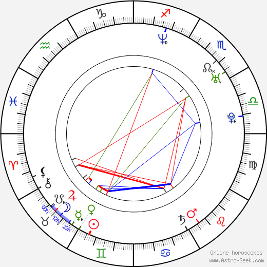 Anita Blond tema natale, oroscopo, Anita Blond oroscopi gratuiti, astrologia