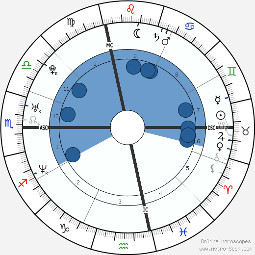 Anne Alassane wikipedia, horoscope, astrology, instagram