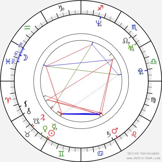 Carlo Ljubek день рождения гороскоп, Carlo Ljubek Натальная карта онлайн