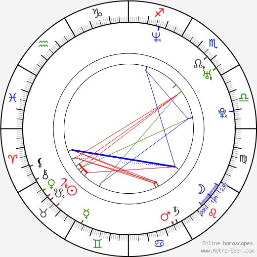 1986) Чужие (фильм Carrie Henn день рождения гороскоп, Carrie Henn Натальная карта онлайн